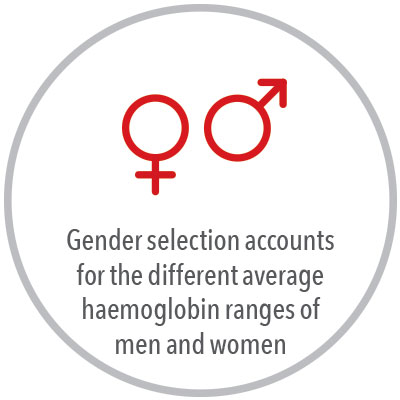 Masimo - Rad-67 Gender selection accounts for the different average haemoglobin ranges of men and women